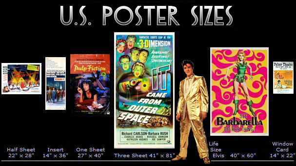 American Movie Poster Sizes Types Styles US Posters  Cinemasterpieces